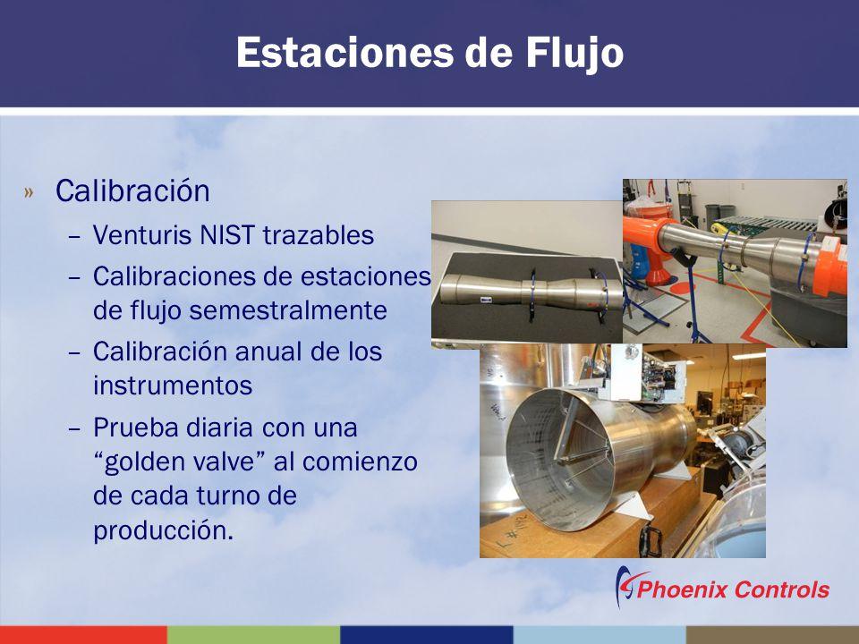 Estaciones de Flujo Calibración Venturis NIST trazables