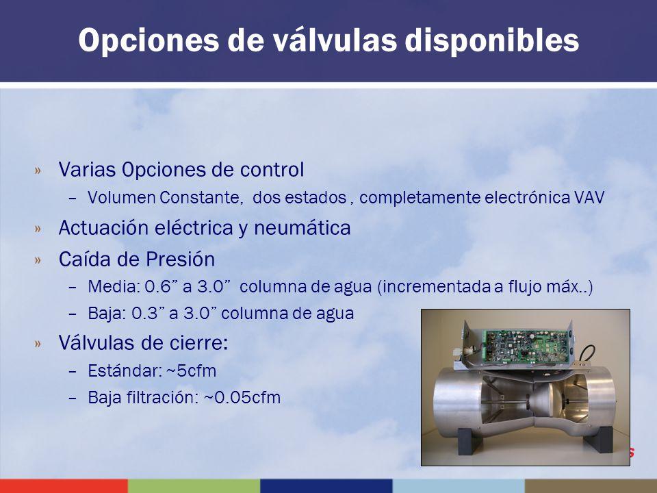 Opciones de válvulas disponibles
