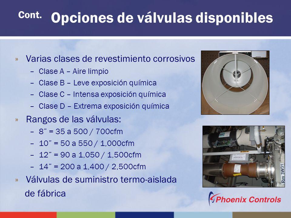 Cont. Opciones de válvulas disponibles