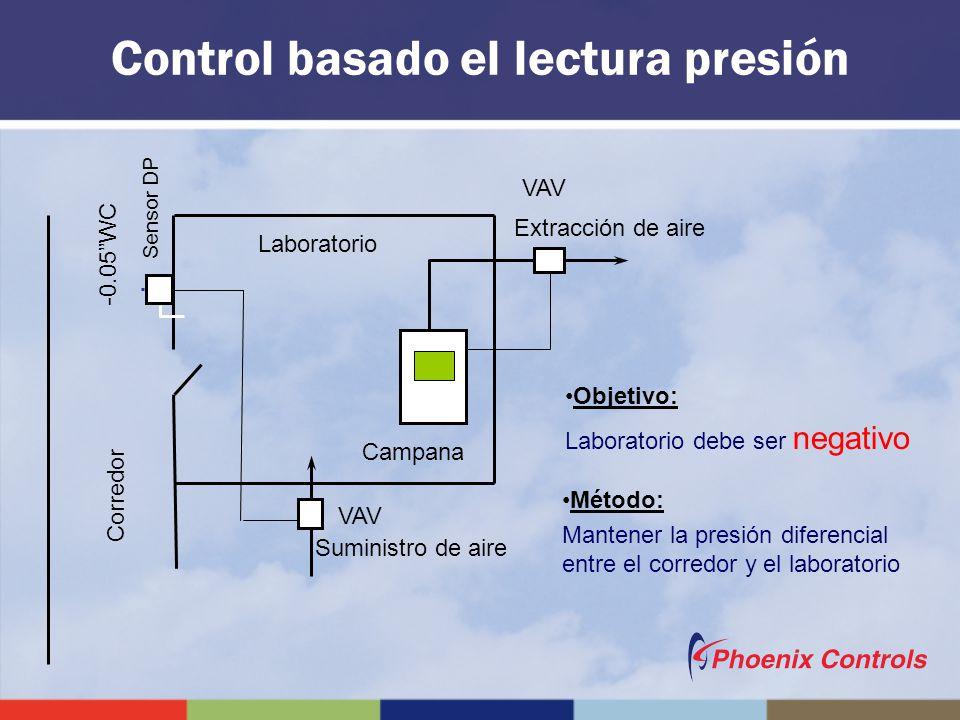 Control basado el lectura presión