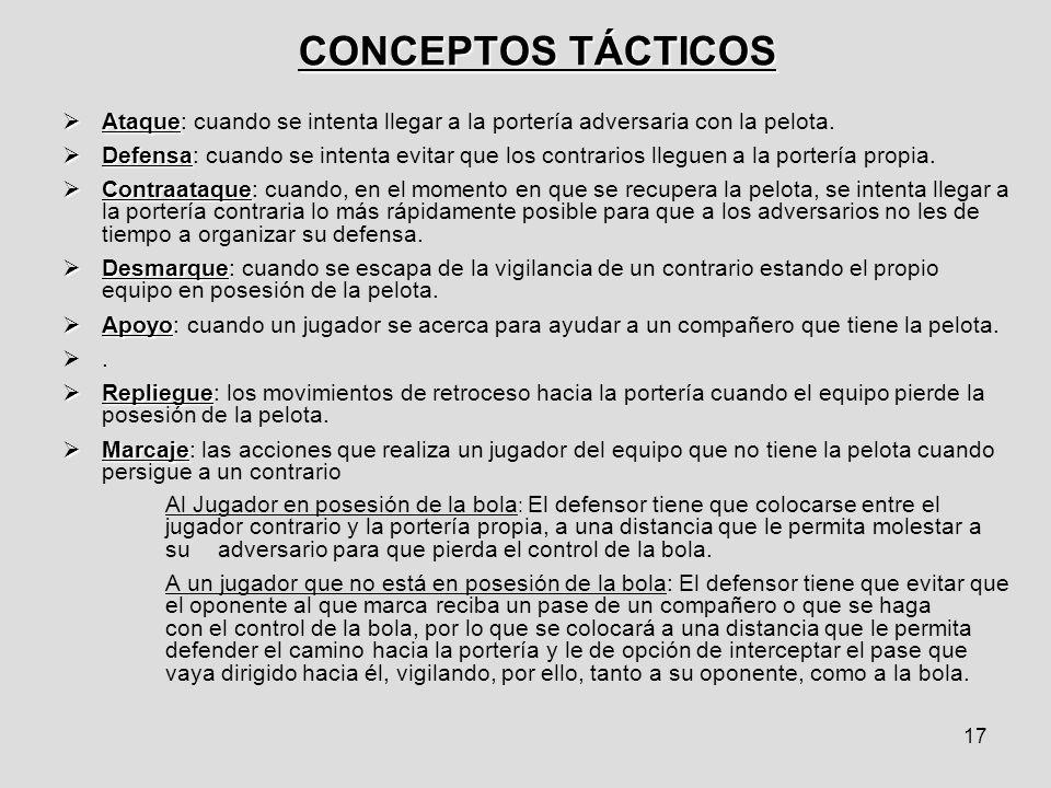 CONCEPTOS TÁCTICOS Ataque: cuando se intenta llegar a la portería adversaria con la pelota.