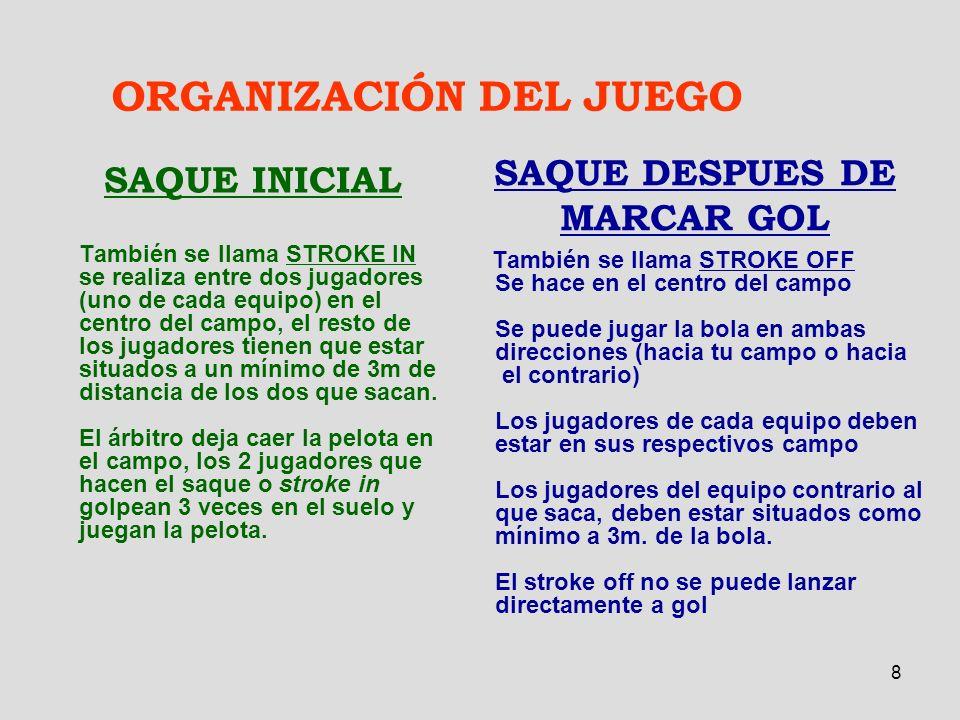 ORGANIZACIÓN DEL JUEGO SAQUE DESPUES DE MARCAR GOL