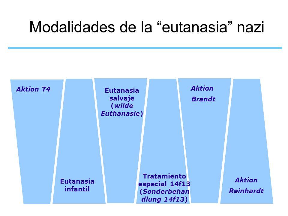 Modalidades de la eutanasia nazi