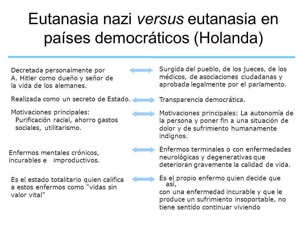 Eutanasia nazi versus eutanasia en países democráticos (Holanda)