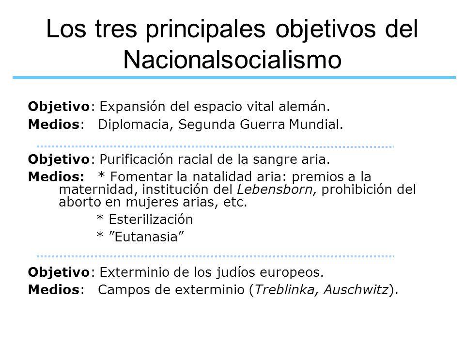 Los tres principales objetivos del Nacionalsocialismo
