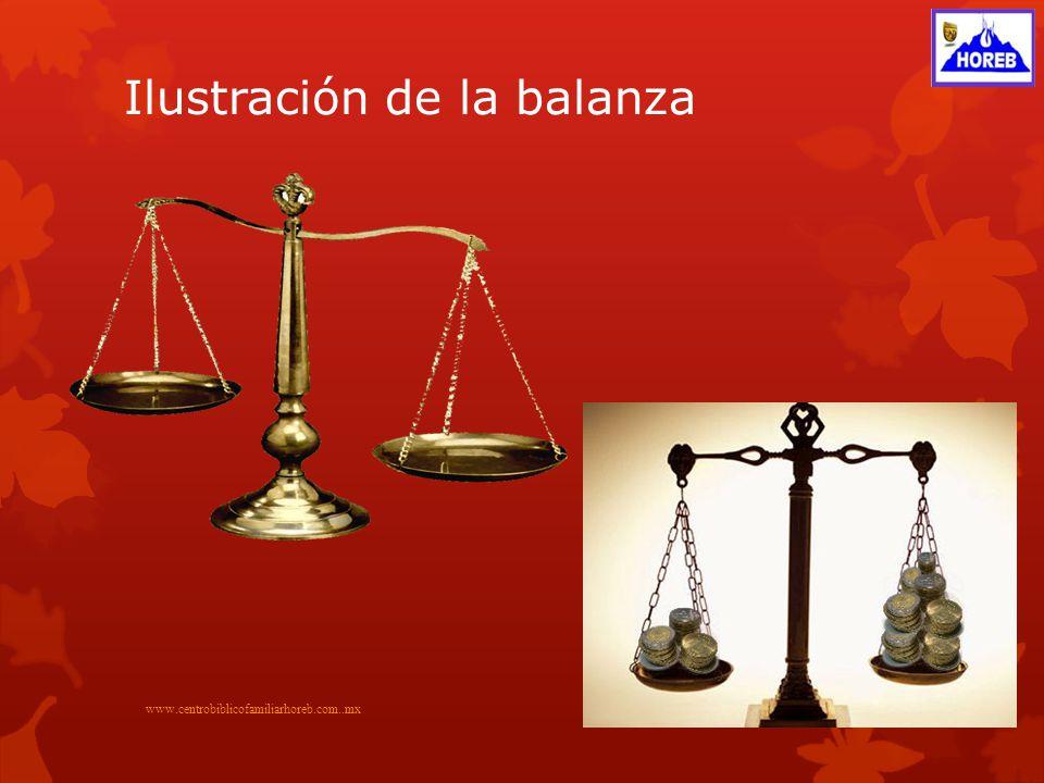 Ilustración de la balanza
