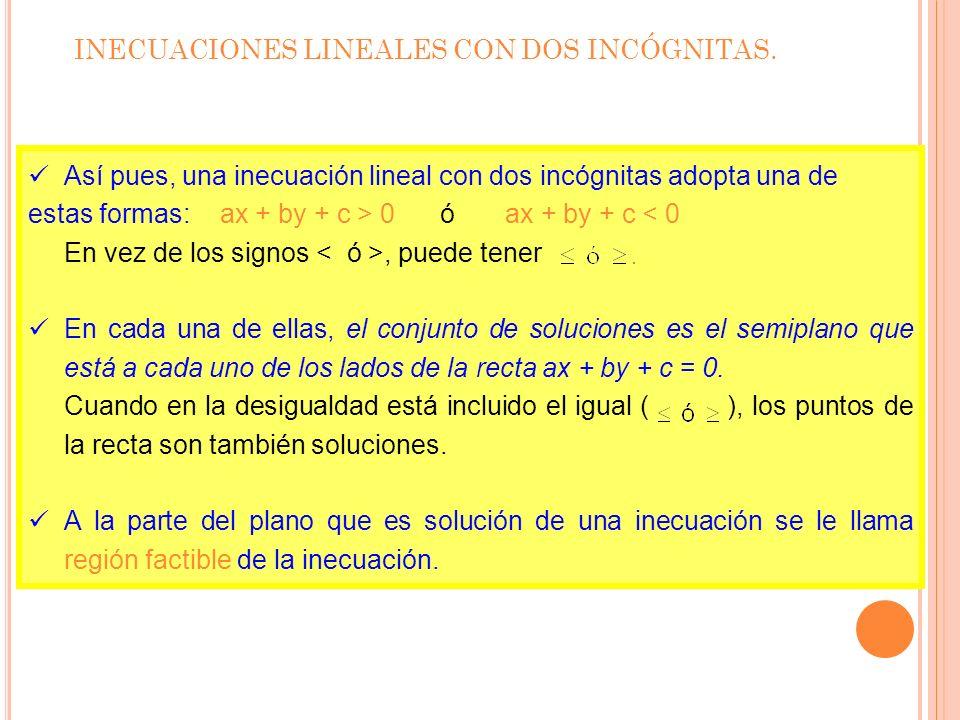 INECUACIONES LINEALES CON DOS INCÓGNITAS.