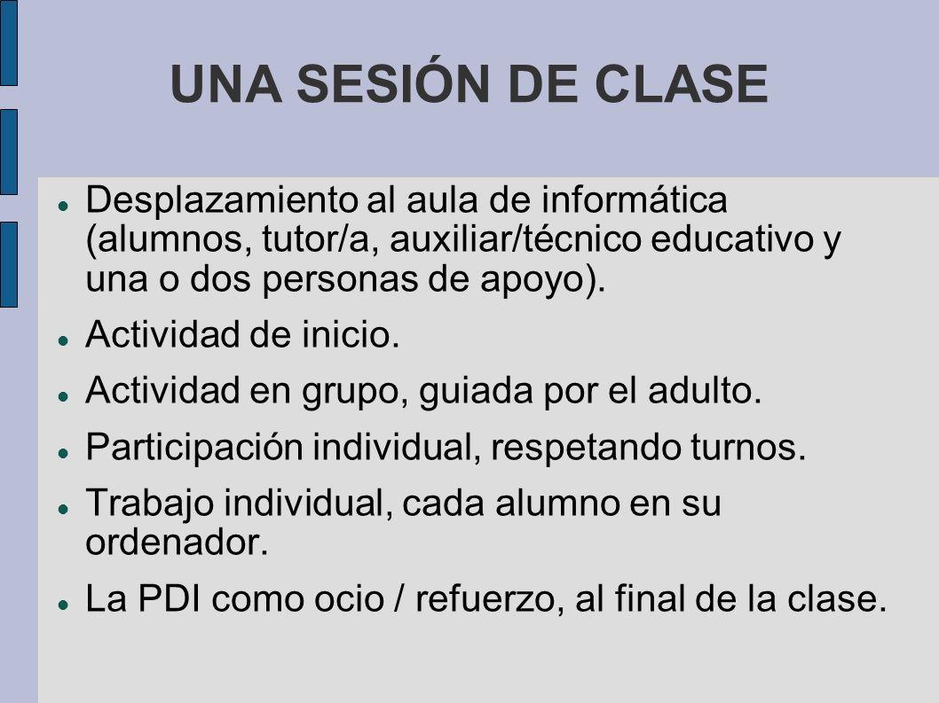 UNA SESIÓN DE CLASE Desplazamiento al aula de informática (alumnos, tutor/a, auxiliar/técnico educativo y una o dos personas de apoyo).