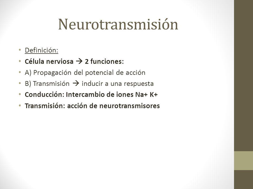 Neurotransmisión Definición: Célula nerviosa  2 funciones: