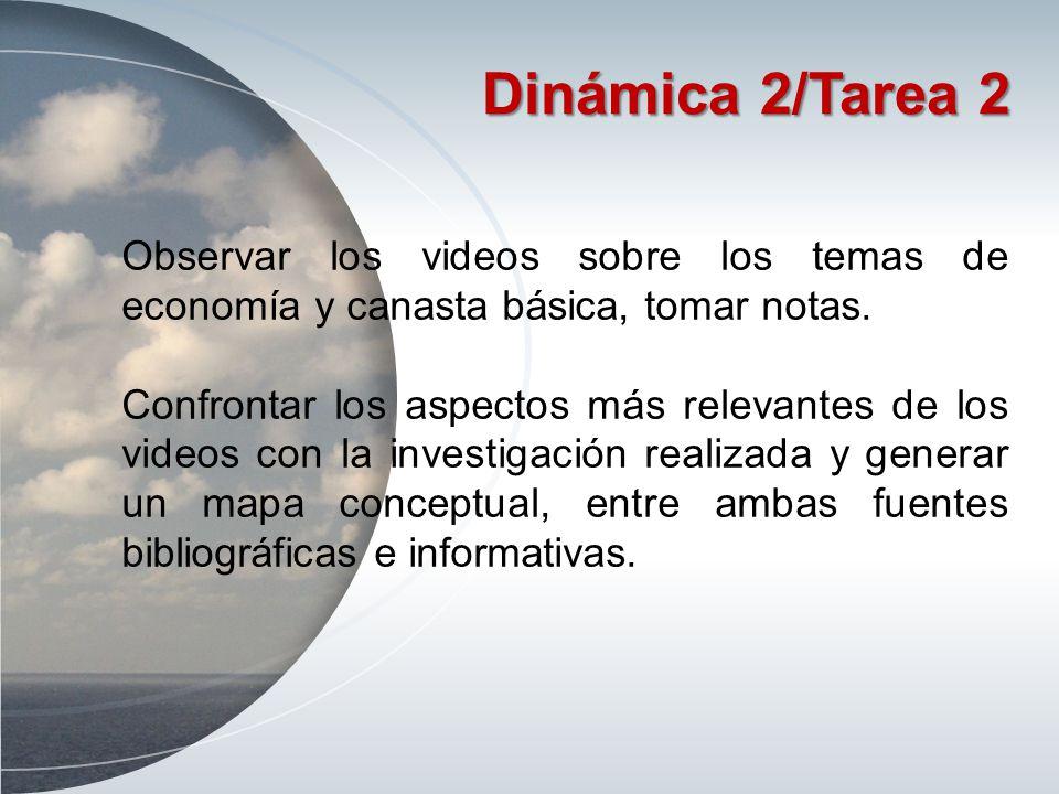 Dinámica 2/Tarea 2 Observar los videos sobre los temas de economía y canasta básica, tomar notas.
