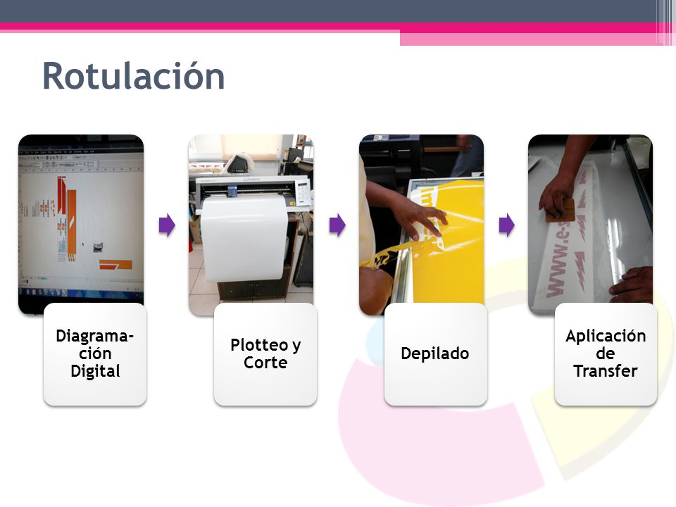 Diagrama-ción Digital Aplicación de Transfer