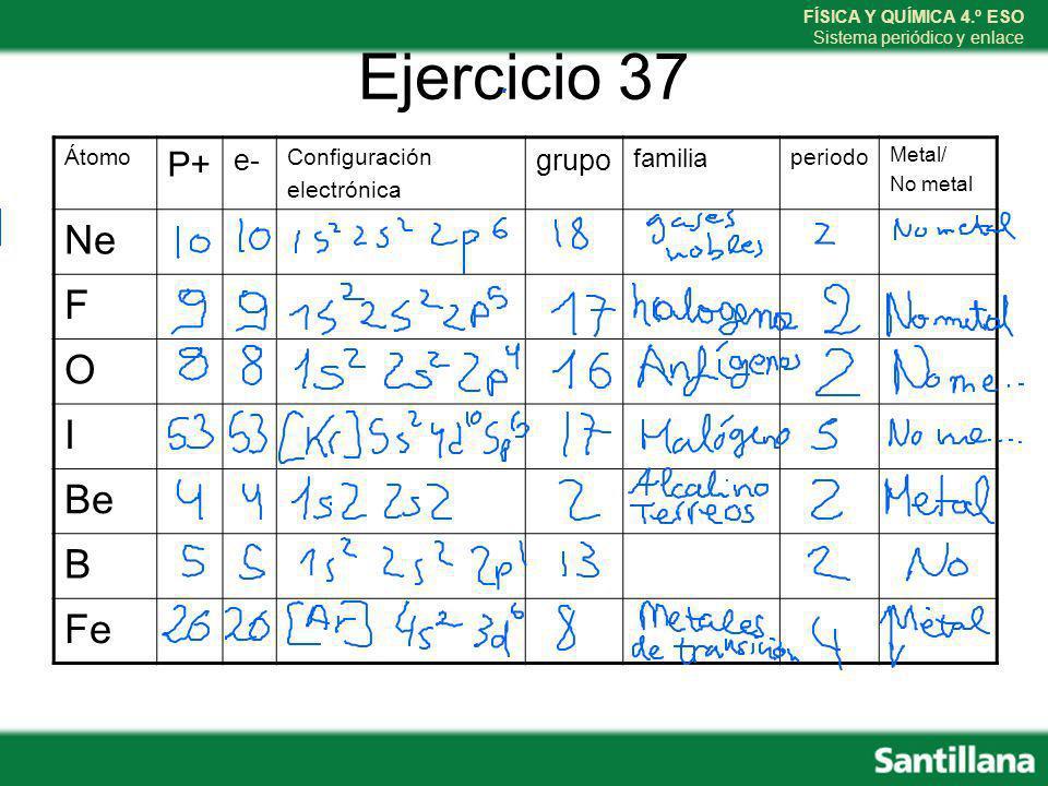 Ejercicio 37 Ne F O I Be B Fe P+ e- grupo familia Átomo Configuración