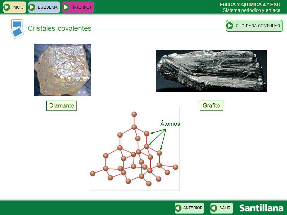 Cristales covalentes Diamante Grafito Átomos INICIO ESQUEMA INTERNET