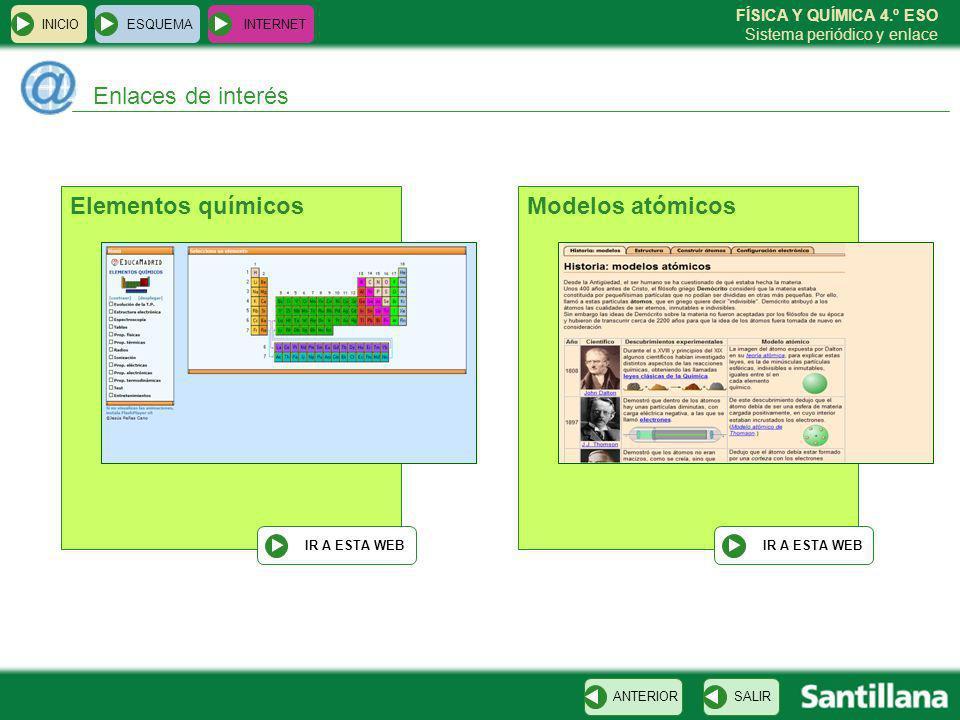 Enlaces de interés Elementos químicos Modelos atómicos INICIO ESQUEMA