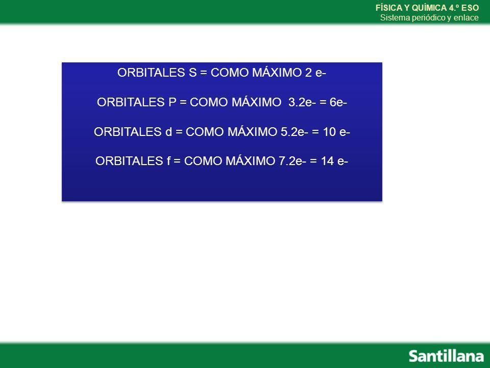 ORBITALES S = COMO MÁXIMO 2 e- ORBITALES P = COMO MÁXIMO 3.2e- = 6e-