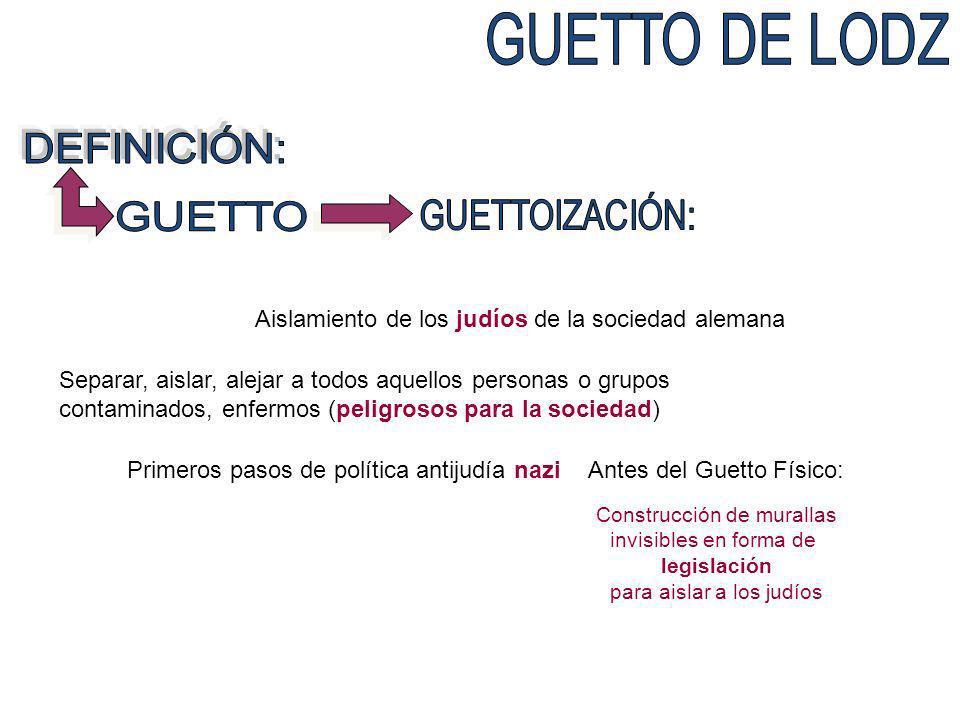 GUETTO DE LODZ DEFINICIÓN: GUETTOIZACIÓN: GUETTO