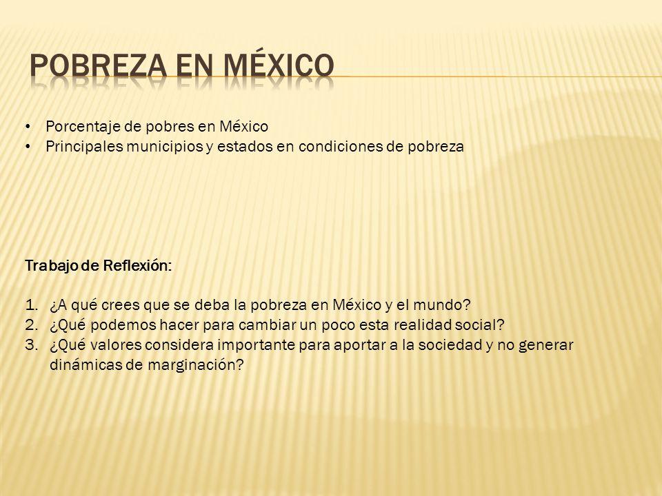 POBREZA EN MÉXICO Porcentaje de pobres en México