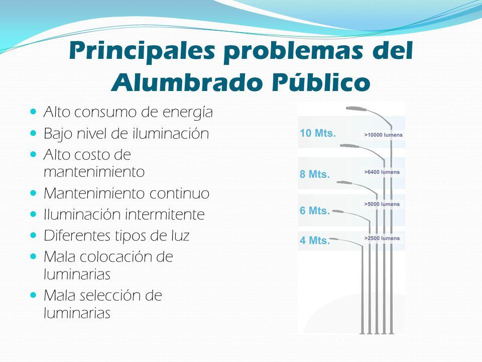 Principales problemas del Alumbrado Público