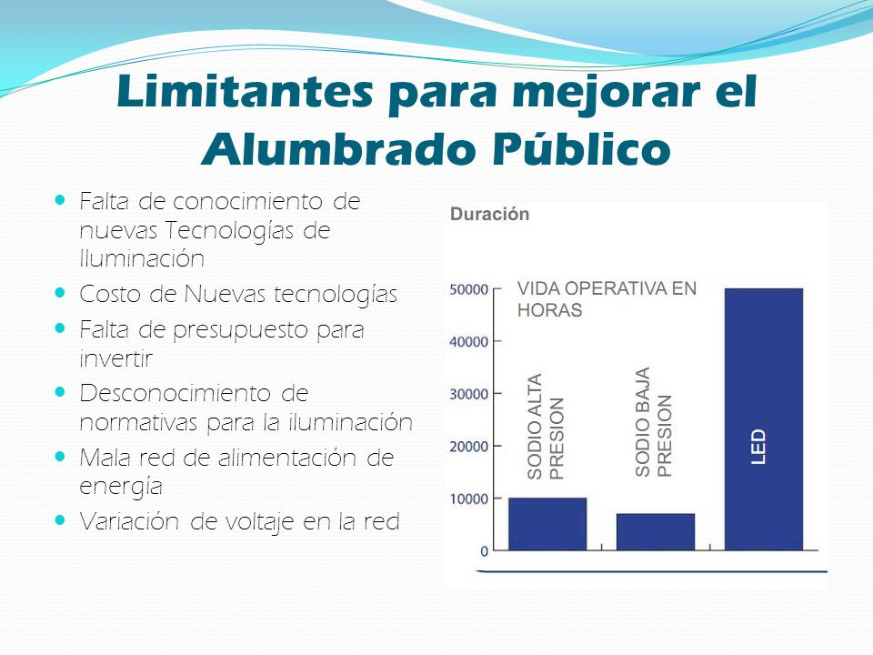 Limitantes para mejorar el Alumbrado Público