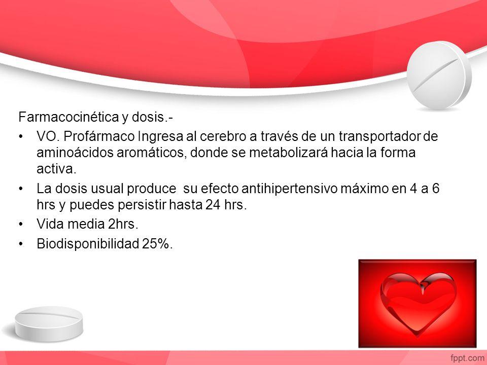 Farmacocinética y dosis.-