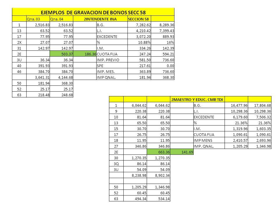 EJEMPLOS DE GRAVACION DE BONOS SECC 58