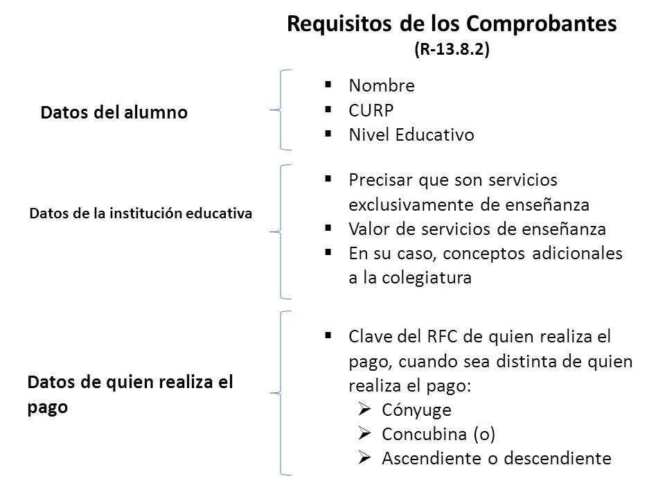 Requisitos de los Comprobantes (R-13.8.2)