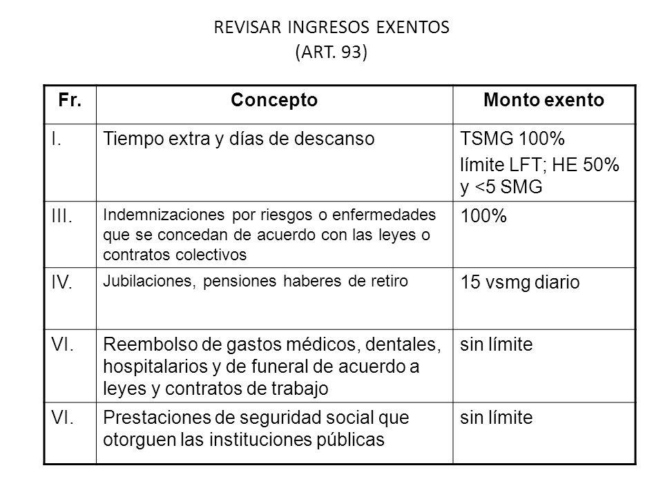 REVISAR INGRESOS EXENTOS (ART. 93)
