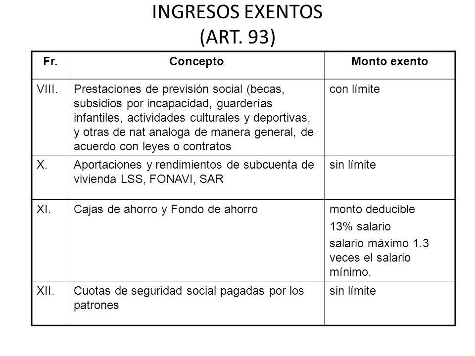 INGRESOS EXENTOS (ART. 93)