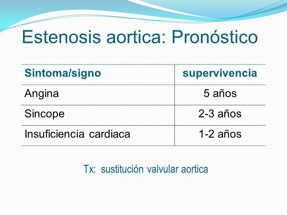 Tx: sustitución valvular aortica