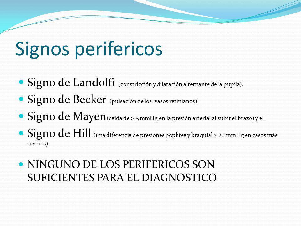Signos perifericos Signo de Landolfi (constricción y dilatación alternante de la pupila), Signo de Becker (pulsación de los vasos retinianos),