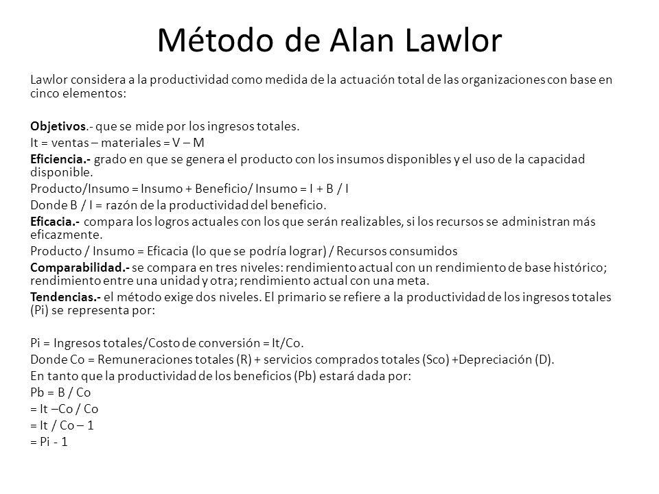 Método de Alan Lawlor Lawlor considera a la productividad como medida de la actuación total de las organizaciones con base en cinco elementos: