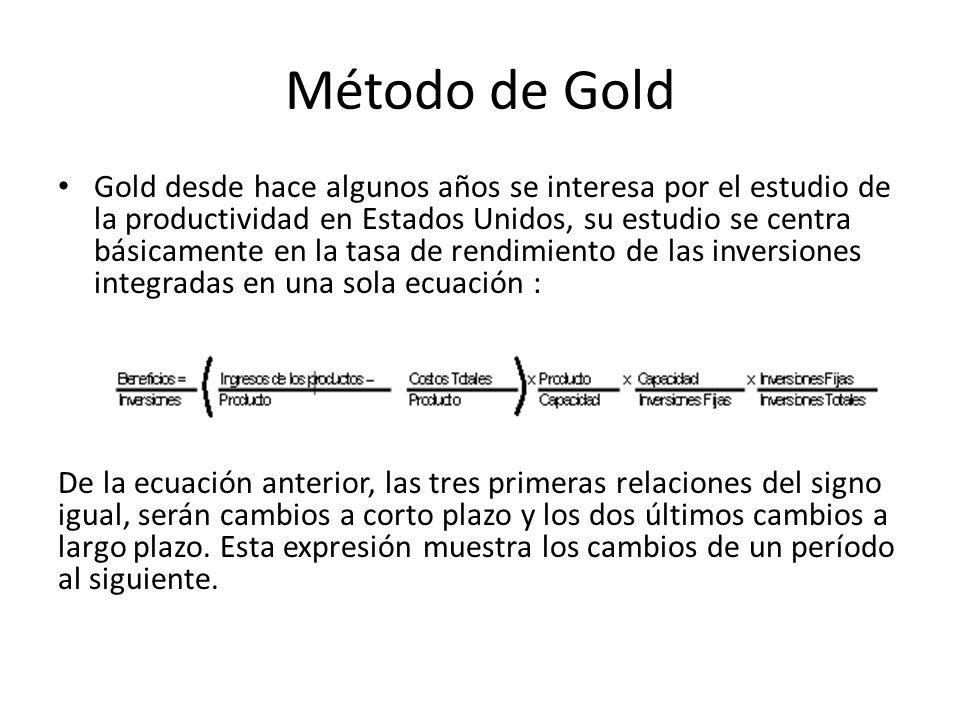 Método de Gold