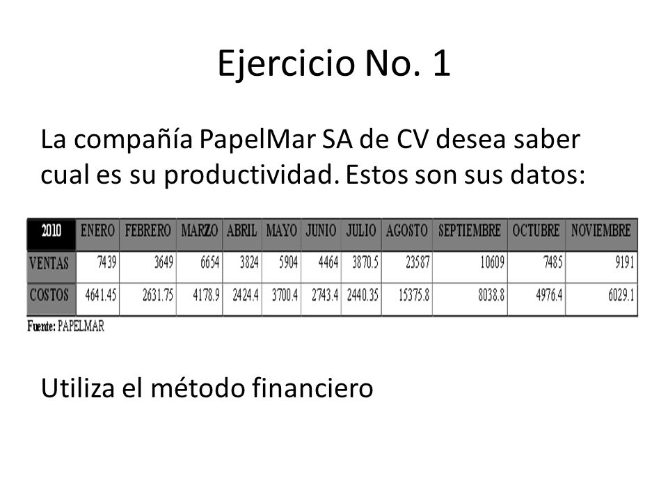 Ejercicio No. 1 La compañía PapelMar SA de CV desea saber cual es su productividad.