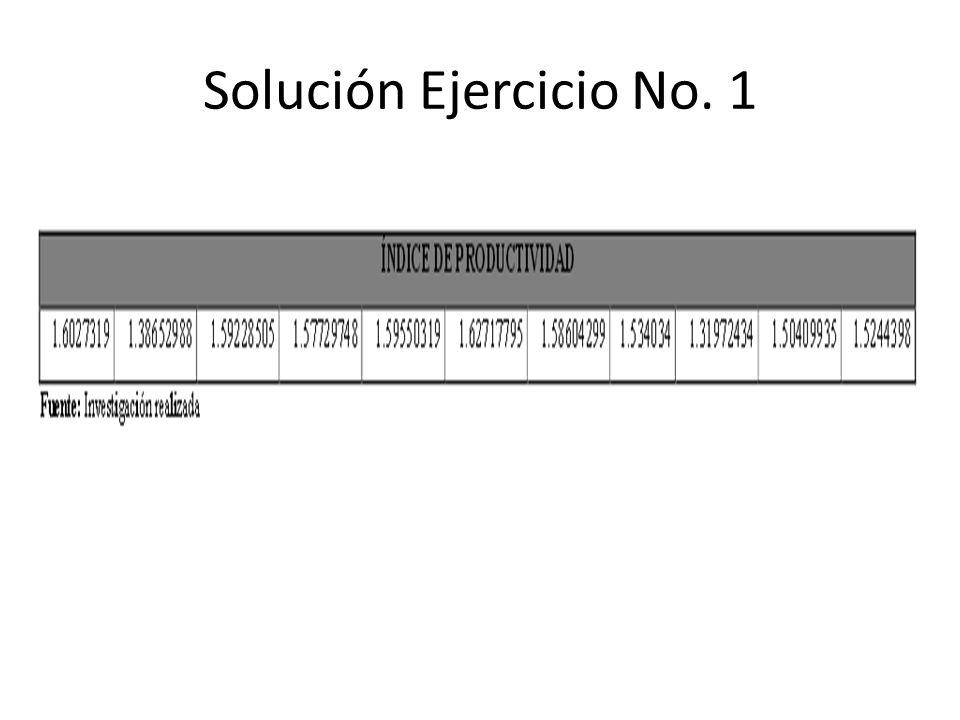 Solución Ejercicio No. 1