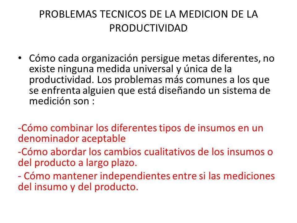 PROBLEMAS TECNICOS DE LA MEDICION DE LA PRODUCTIVIDAD
