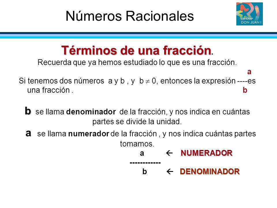 Números Racionales Términos de una fracción.