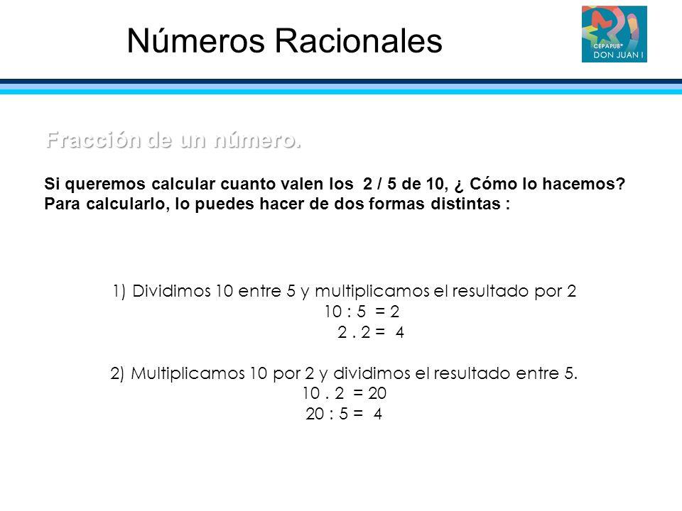 Números Racionales Fracción de un número.