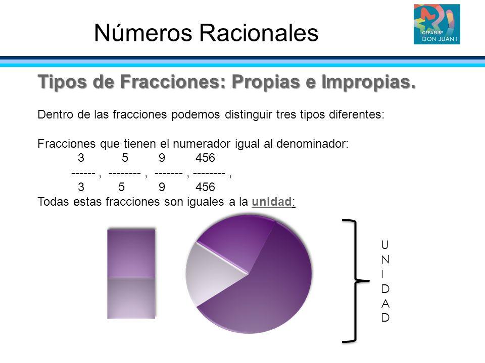Números Racionales Tipos de Fracciones: Propias e Impropias.