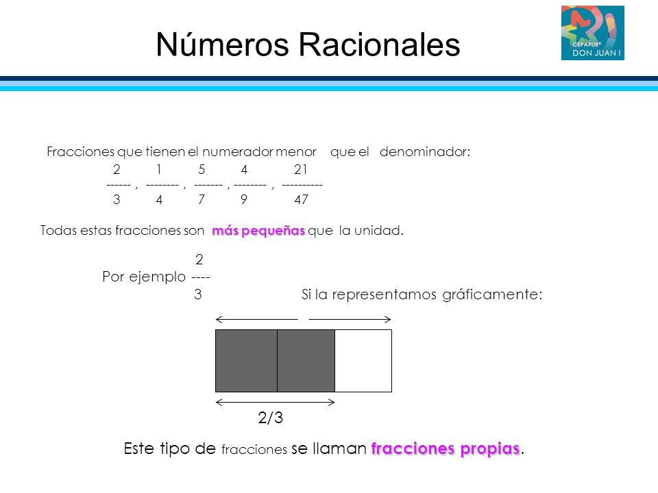 Números Racionales Fracciones que tienen el numerador menor que el denominador: 2 1 5 4 21.