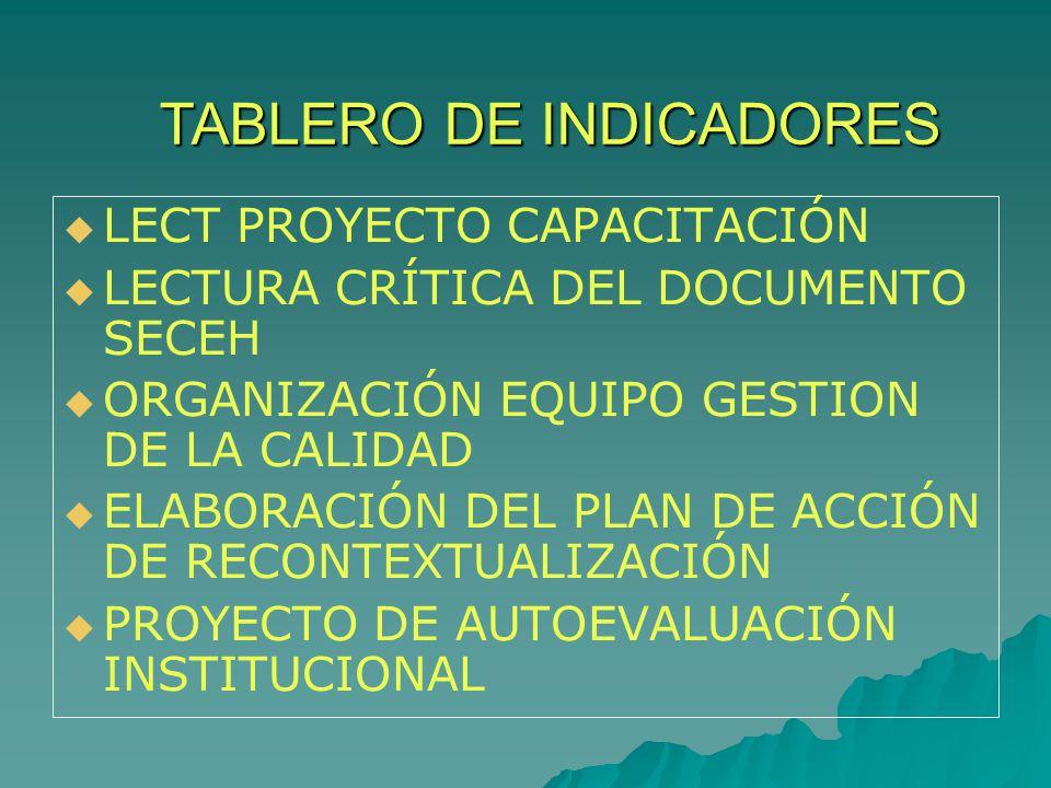 TABLERO DE INDICADORES