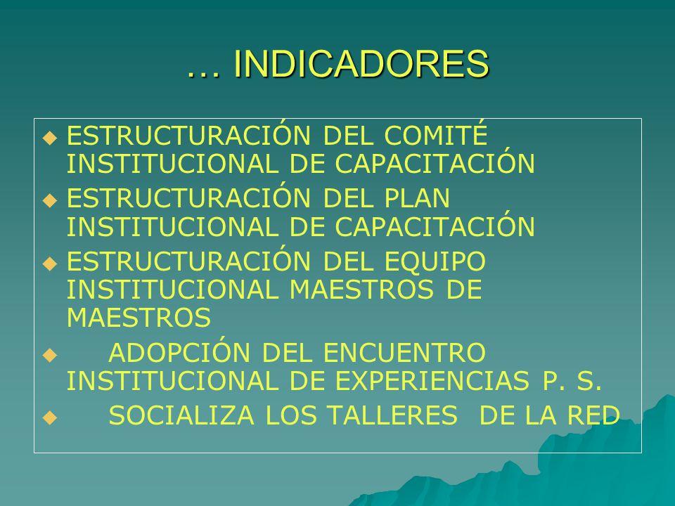 … INDICADORES ESTRUCTURACIÓN DEL COMITÉ INSTITUCIONAL DE CAPACITACIÓN