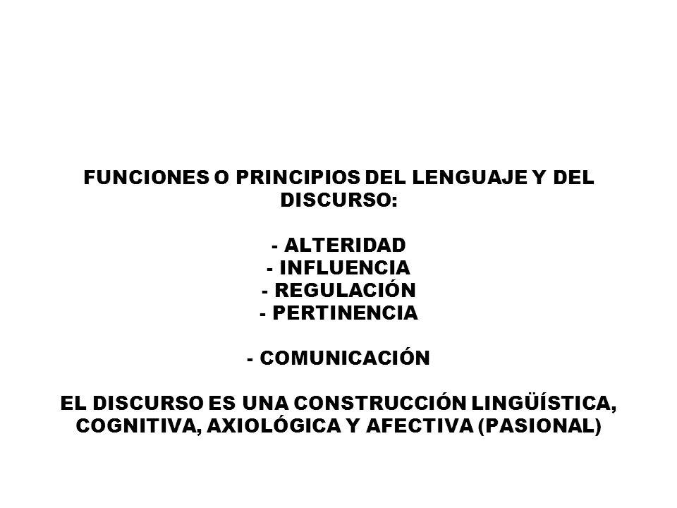 FUNCIONES O PRINCIPIOS DEL LENGUAJE Y DEL DISCURSO: - ALTERIDAD - INFLUENCIA - REGULACIÓN - PERTINENCIA - COMUNICACIÓN EL DISCURSO ES UNA CONSTRUCCIÓN LINGÜÍSTICA, COGNITIVA, AXIOLÓGICA Y AFECTIVA (PASIONAL)