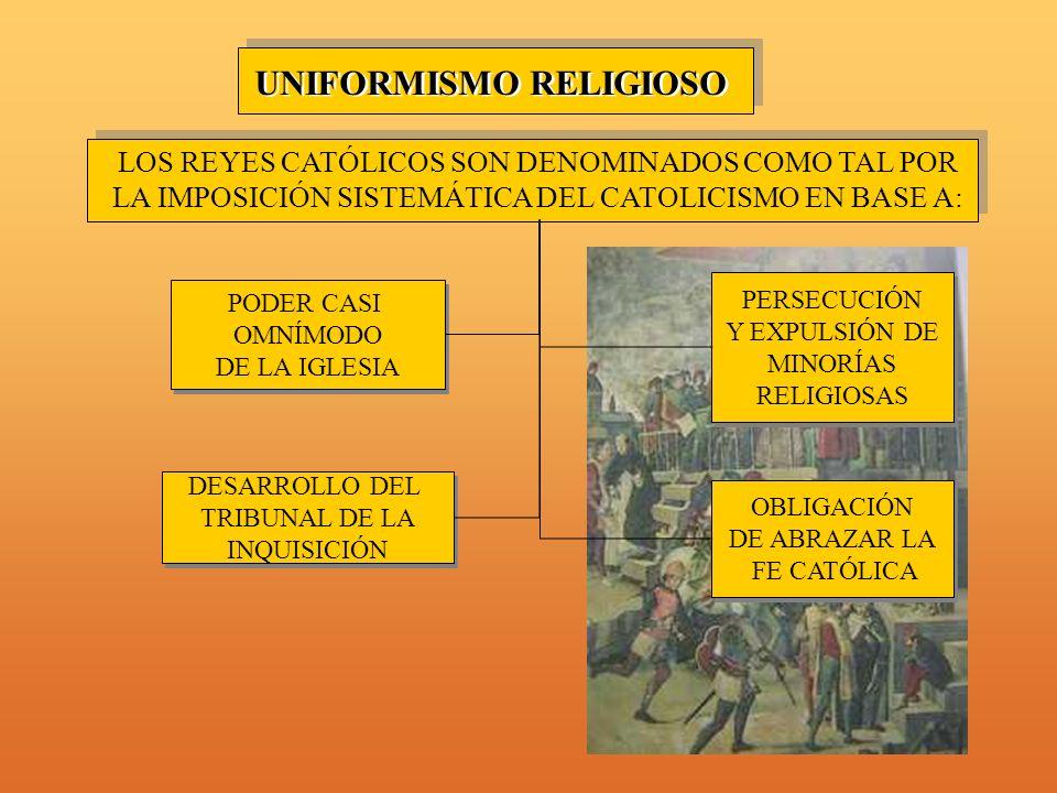 UNIFORMISMO RELIGIOSO