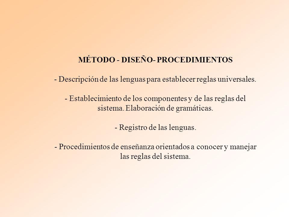 MÉTODO - DISEÑO- PROCEDIMIENTOS