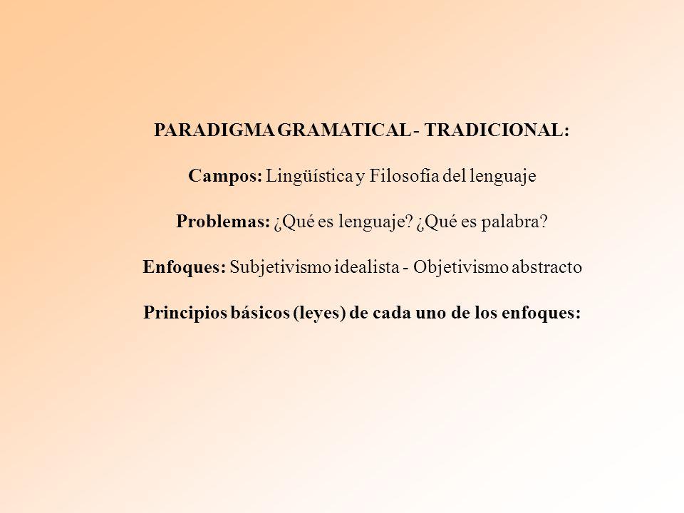 Principios básicos (leyes) de cada uno de los enfoques: