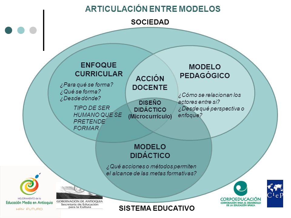 ARTICULACIÓN ENTRE MODELOS