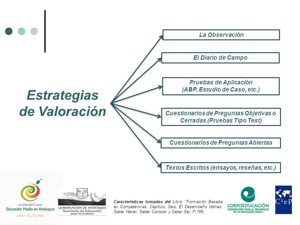 Estrategias de Valoración