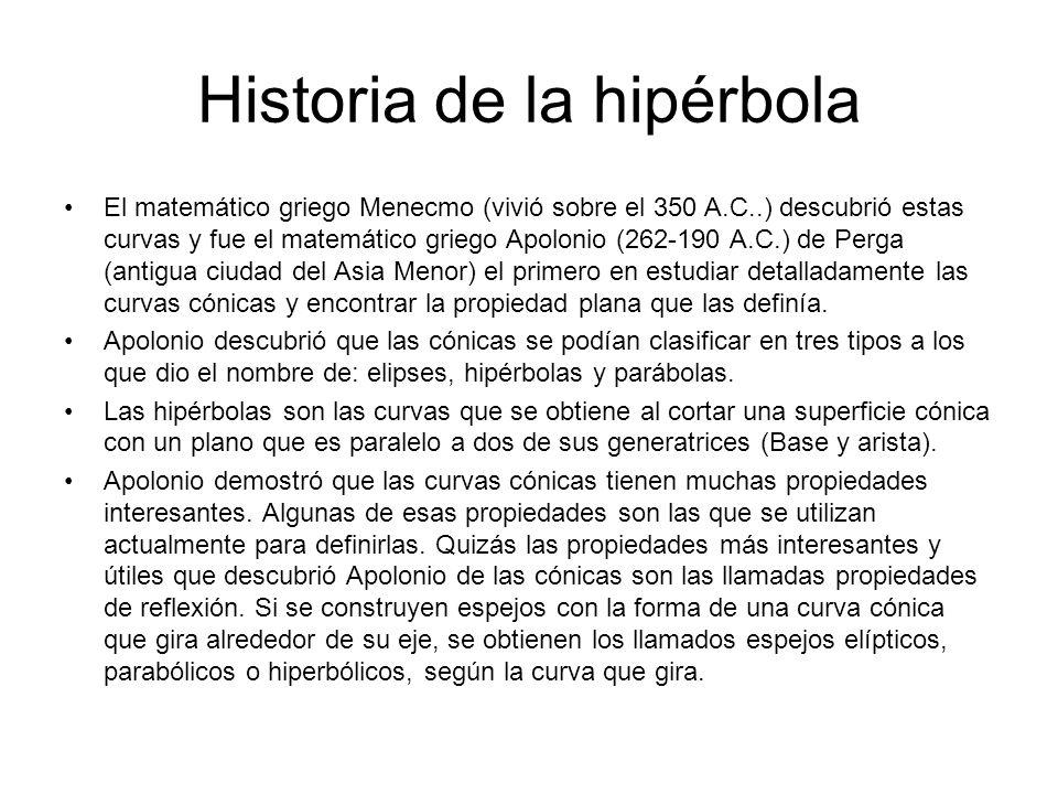 Historia de la hipérbola