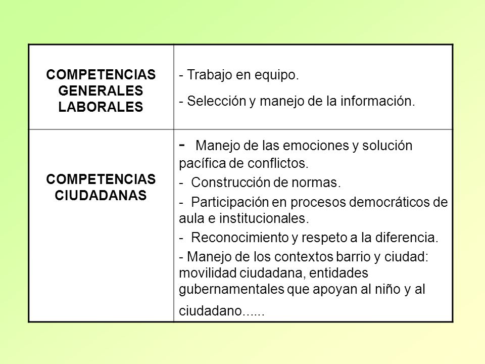 COMPETENCIAS GENERALES LABORALES COMPETENCIAS CIUDADANAS