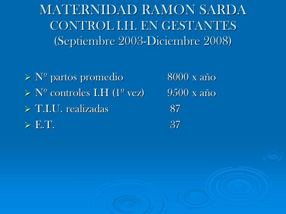 MATERNIDAD RAMON SARDA CONTROL I. H